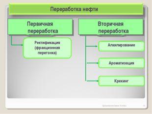 Органическая химия 10 класс * Вторичная переработка Алкилирование Ароматизаци