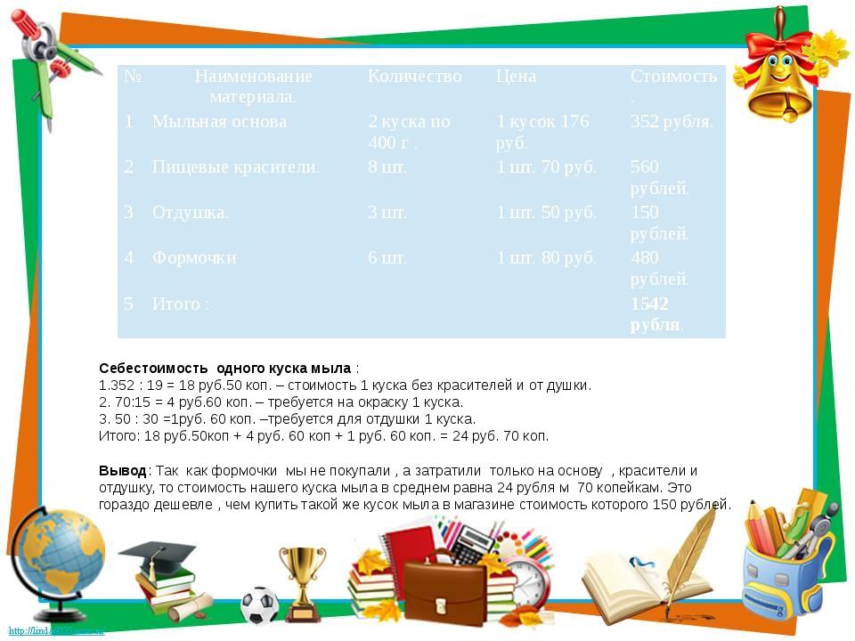 Себестоимость одного куска мыла : 1.352 : 19 = 18 руб.50 коп. – стоимость 1 к...