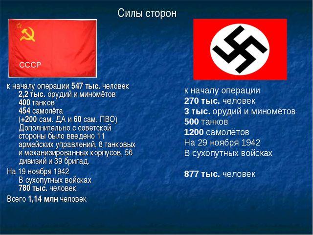 Силы сторон к началу операции 547 тыс. человек 2,2 тыс. орудий и миномётов 40...