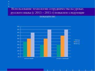 Использование технологии сотрудничества на уроках русского языка (с 2013 – 20
