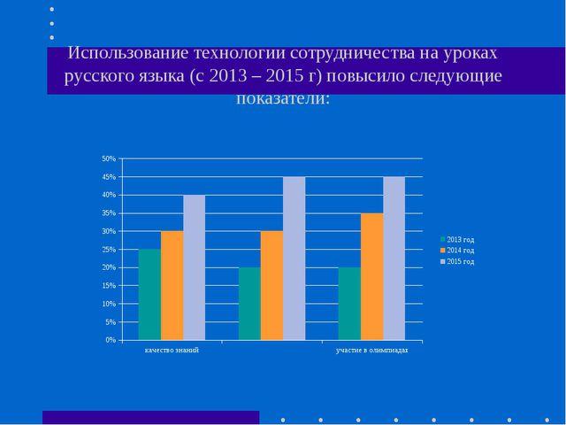 Использование технологии сотрудничества на уроках русского языка (с 2013 – 20...
