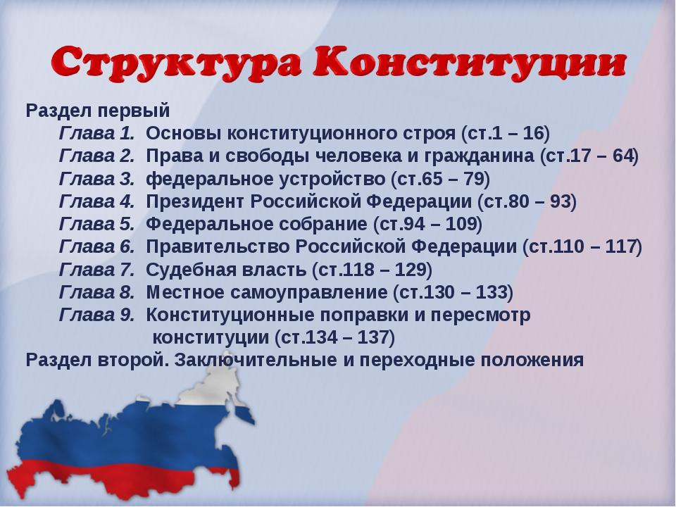 Раздел первый Глава 1. Основы конституционного строя (ст.1 – 16) Глава 2. Пра...