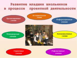 Исследовательские умения Презентационные умения Информационные умения Коммуни