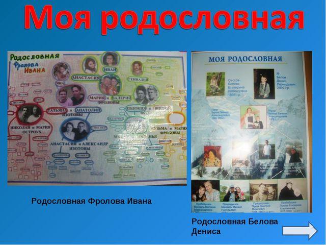Родословная Фролова Ивана Родословная Белова Дениса
