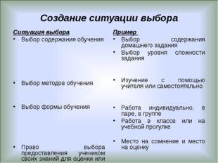 Создание ситуации выбора Ситуация выбора Выбор содержания обучения Выбор мето