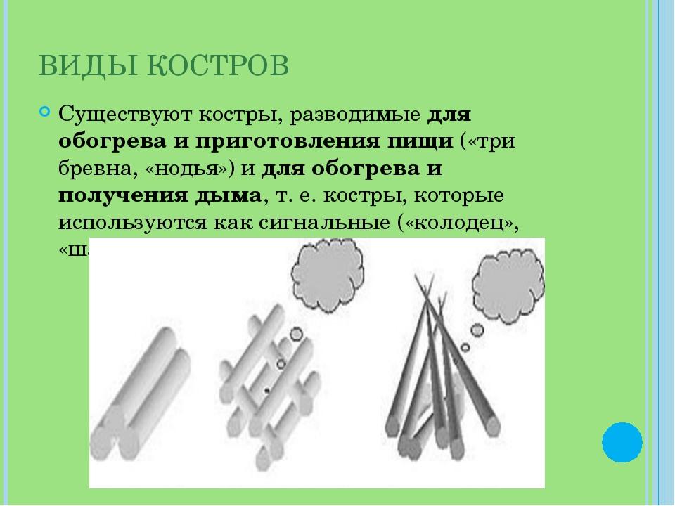 ВИДЫ КОСТРОВ Существуют костры, разводимые для обогрева и приготовления пищи...