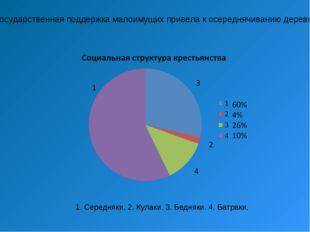 Государственная поддержка малоимущих привела к осереднячиванию деревни. 1. Се