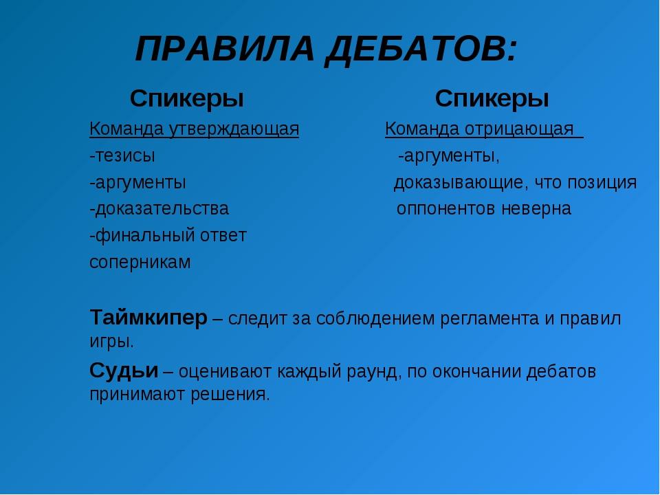 ПРАВИЛА ДЕБАТОВ: Спикеры Спикеры Команда утверждающая Команда отрицающая -тез...