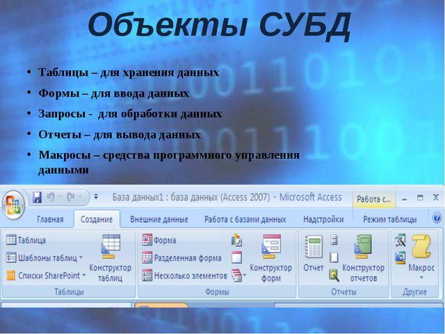 Таблицы – для хранения данных  Формы – для ввода данных Запросы - для обрабо...