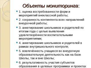 Объекты мониторинга: 1. оценка востребованности форм и мероприятий внеклассно