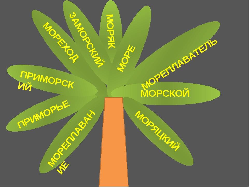 МОРЕПЛАВАТЕЛЬ МОРСКОЙ МОРЯЦКИЙ МОРЕ ЗАМОРСКИЙ МОРЯК МОРЕХОД ПРИМОРСКИЙ МОРЕП...