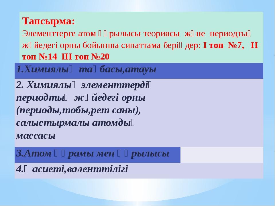 Тапсырма: Элементтерге атом құрылысы теориясы және периодтық жүйедегі орны бо...