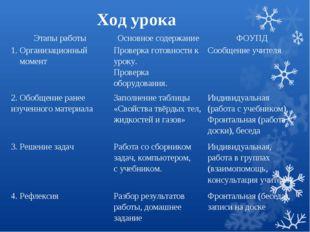Ход урока Этапы работыОсновное содержаниеФОУПД 1. Организационный моментПр