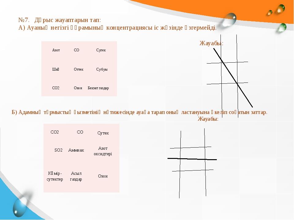№7. Дұрыс жауаптарын тап: А) Ауаның негізгі құрамының концентрациясы іс жүзін...