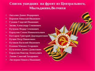 Список ушедших на фронт из Центрального, Мыльджино,Волчихи Ангалин Данил Федо