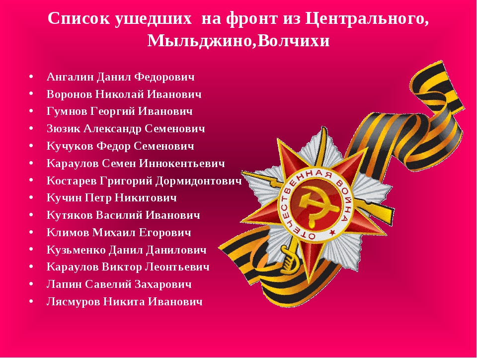 Список ушедших на фронт из Центрального, Мыльджино,Волчихи Ангалин Данил Федо...