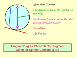 Name these Features The distance from the centre to the edge The distance fro