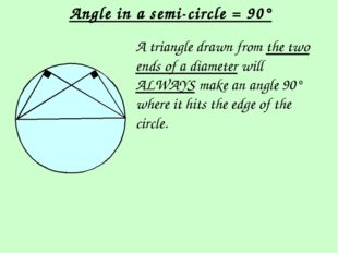 A triangle drawn from the two ends of a diameter will ALWAYS make an angle 90
