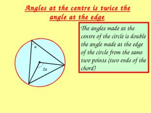 Angles at the centre is twice the angle at the edge 2a a The angles made at t