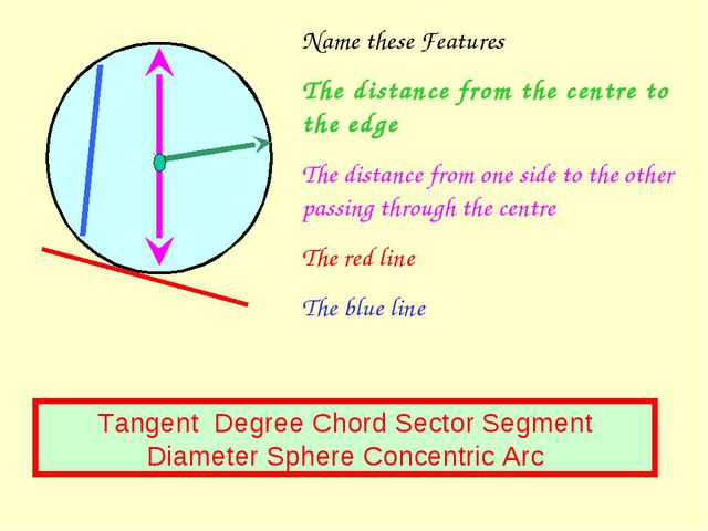 Name these Features The distance from the centre to the edge The distance fro...