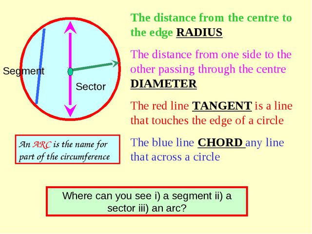 The distance from the centre to the edge RADIUS The distance from one side to...