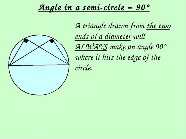 A triangle drawn from the two ends of a diameter will ALWAYS make an angle 90...