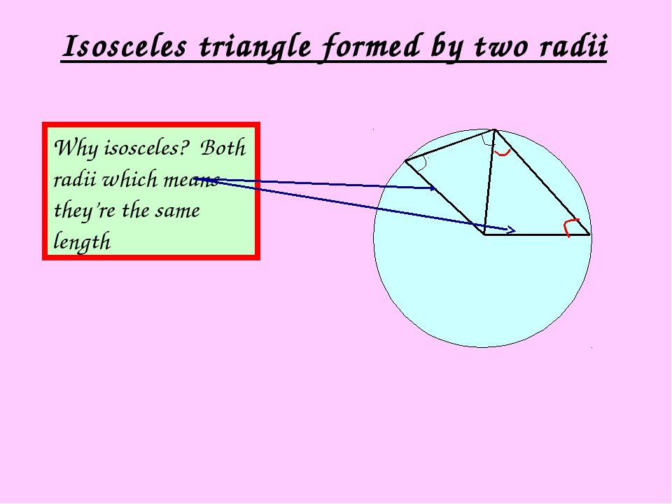 Isosceles triangle formed by two radii Why isosceles? Both radii which means...