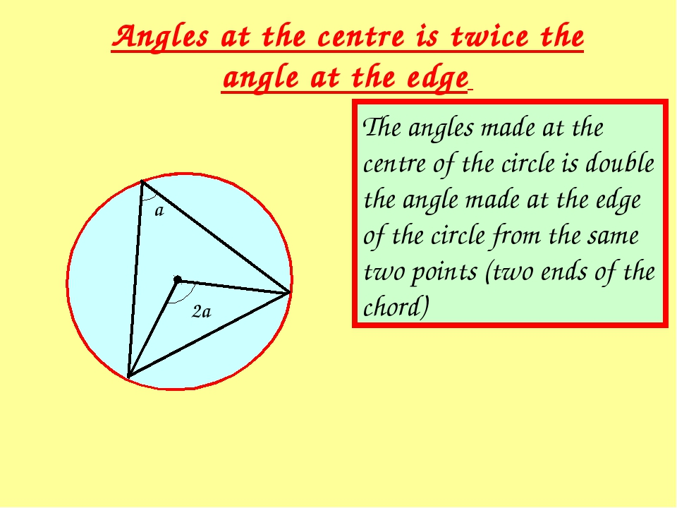 Angles at the centre is twice the angle at the edge 2a a The angles made at t...