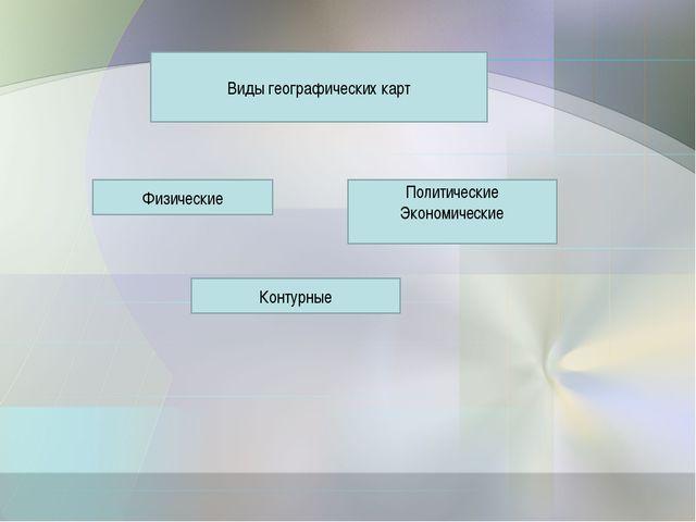Виды географических карт Физические Политические Экономические Контурные