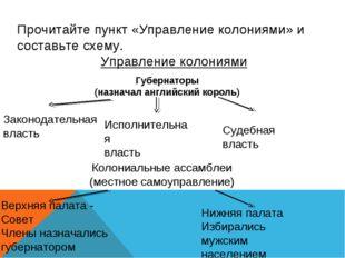 Прочитайте пункт «Управление колониями» и составьте схему. Управление колония