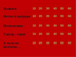 Подвиги 102030405060 Битвы и награды102030405060 Полководцы 102