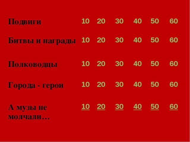 Подвиги 102030405060 Битвы и награды102030405060 Полководцы 102...