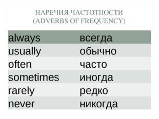 НАРЕЧИЯ ЧАСТОТНОСТИ (ADVERBS OF FREQUENCY) alwaysвсегда usuallyобычно often