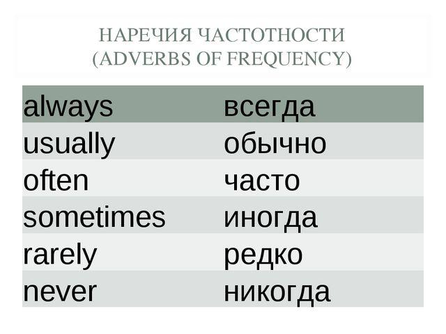 НАРЕЧИЯ ЧАСТОТНОСТИ (ADVERBS OF FREQUENCY) alwaysвсегда usuallyобычно often...