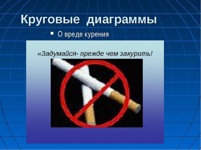 Круговые диаграммы О вреде курения