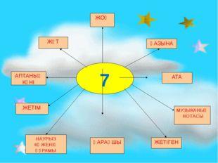 7 ЖОҚ ЖҰТ ҚАЗЫНА АПТАНЫҢ КҮНІ АТА НАУРЫЗ КӨЖЕНІҢ ҚҰРАМЫ ҚАРАҚШЫ ЖЕТІГЕН МУЗЫК