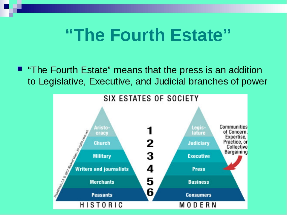 """The Fourth Estate"" ""The Fourth Estate"" means that the press is an addition t..."