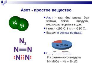 Азот - простое вещество Азот - газ, без цвета, без запаха, легче воздуха, пло