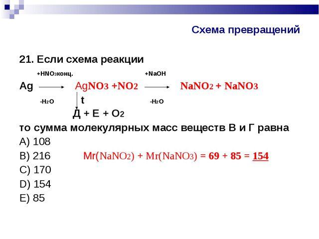 Схема превращений 21. Если схема реакции +HNO3конц. +NaOH Аg AgNO3 +NO2 NаNO2...
