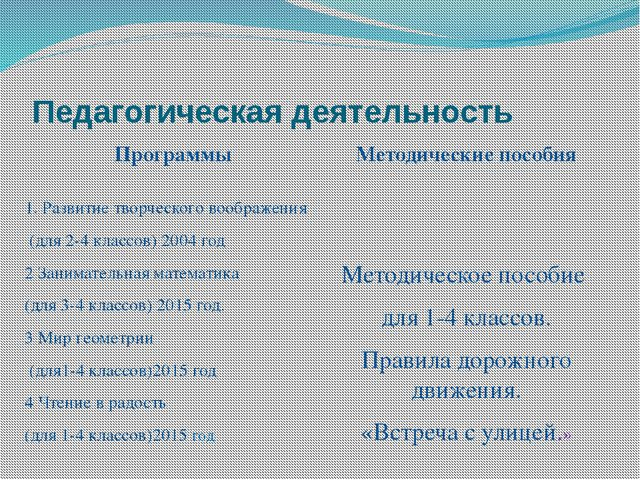 Педагогическая деятельность Программы Методические пособия 1. Развитие творче...