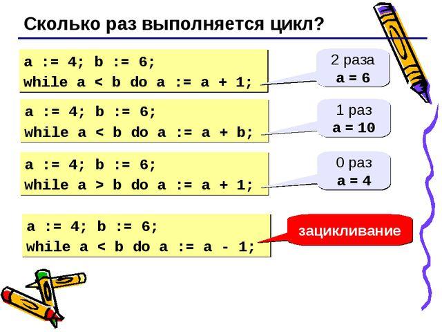 Сколько раз выполняется цикл? a := 4; b := 6; while a < b do a := a + 1; 2 ра...