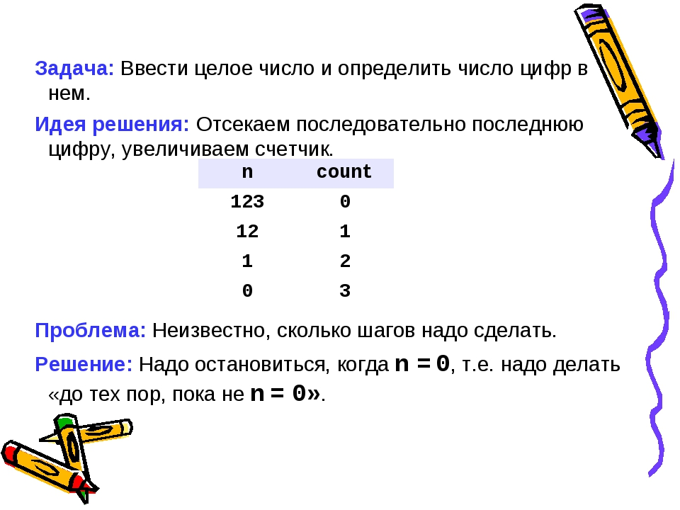 Задача: Ввести целое число и определить число цифр в нем. Идея решения: Отсек...