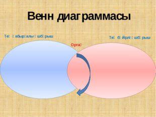 Венн диаграммасы Тең қабырғалы үшбұрыш Тең бүйірлі үшбұрыш Ортақ