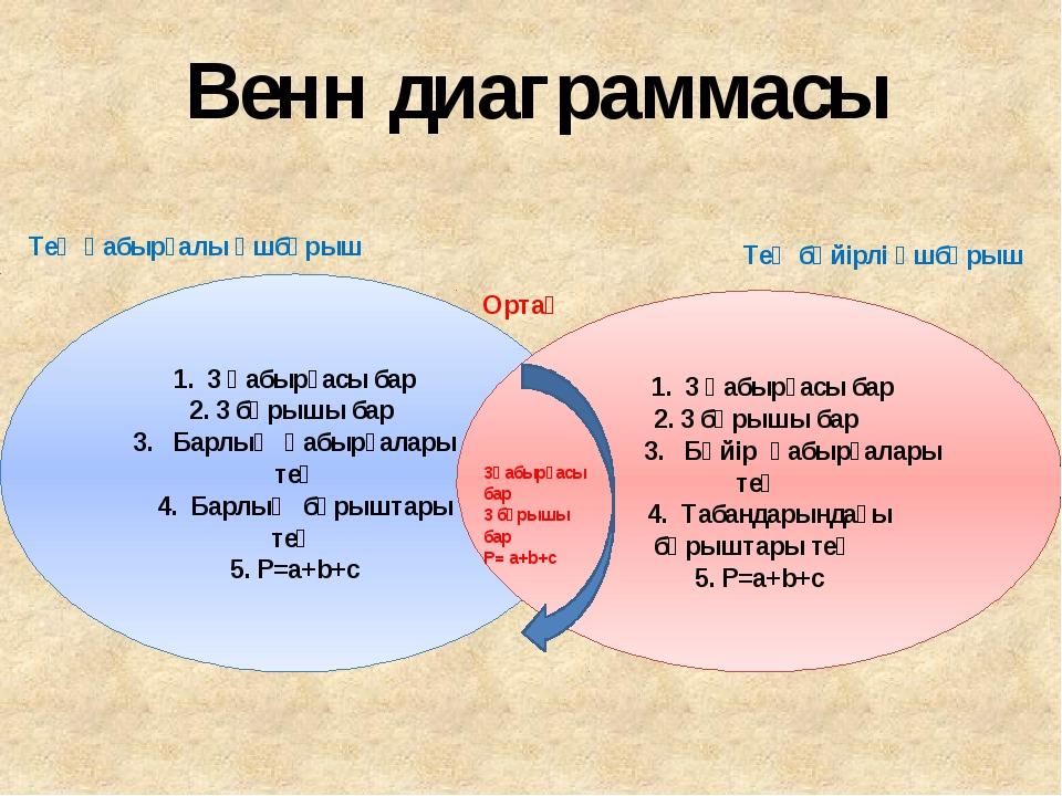 Венн диаграммасы 1. 3 қабырғасы бар 2. 3 бұрышы бар Барлық қабырғалары тең 4...