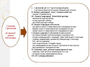 ; Ғылыми-әдістемелік жұмыстың негізгі бағыттары І. Әдістемелік кеңес құру жән
