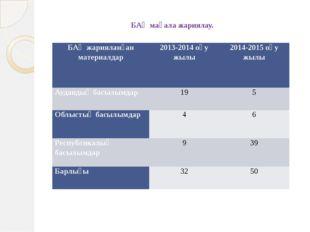 БАҚ мақала жариялау. БАҚ жарияланған материалдар 2013-2014 оқу жылы 2014-2015