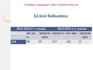 Білімі бойынша ІІ. Педагог кардлардың жеке құрамын есепке алу 2013-2014 оқу ж