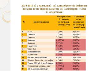 2014-2015 оқу жылының соңында бірлестік бойынша жоғары және бірінші санатты м