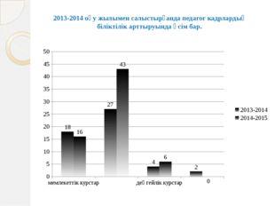 2013-2014 оқу жылымен салыстырғанда педагог кадрлардың біліктілік арттыруынд