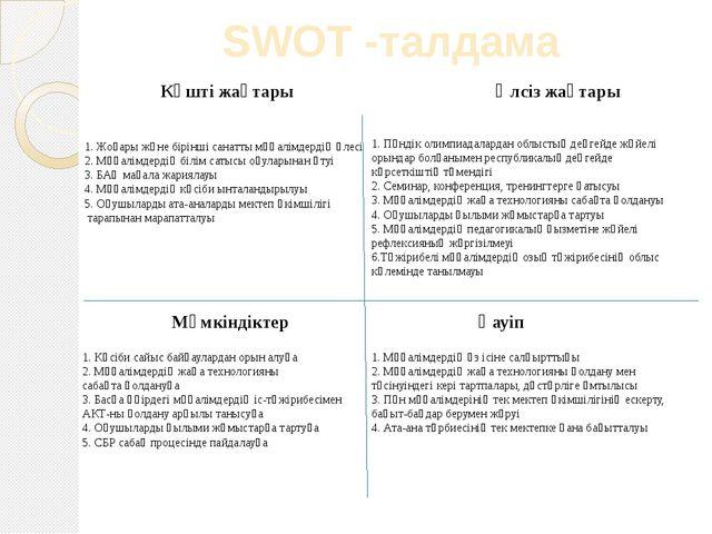 SWOT -талдама Күшті жақтары Әлсіз жақтары Мүмкіндіктер Қауіп 1. Жоғары және б...